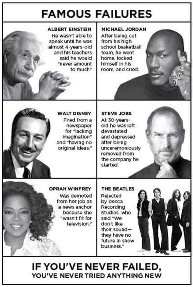 כישלונות מפורסמים
